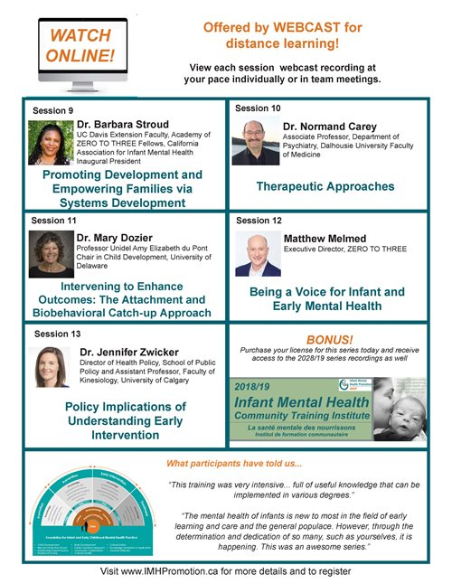 Speaker list 2 - Foundations in Infant and Early Mental Health Certificate Lecture Series