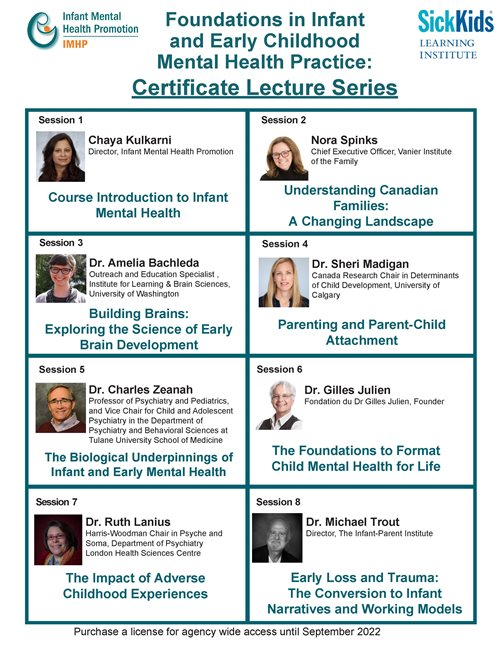 Speaker List 1 - Foundations in Infant and Early Mental Health Certificate Lecture Series